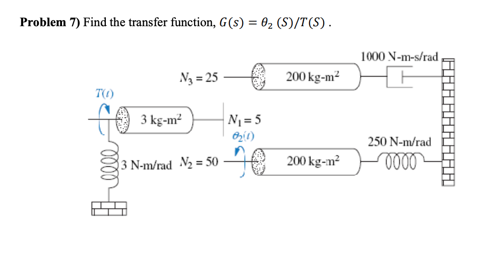 Problem 7) Find the transfer function, G(s)02 (S)/T(S) 1000 N-m-s/rad 200 kg-m2 T(0) 8210) 3 N-m/rad 2 50 -Hell 200 kg-m2