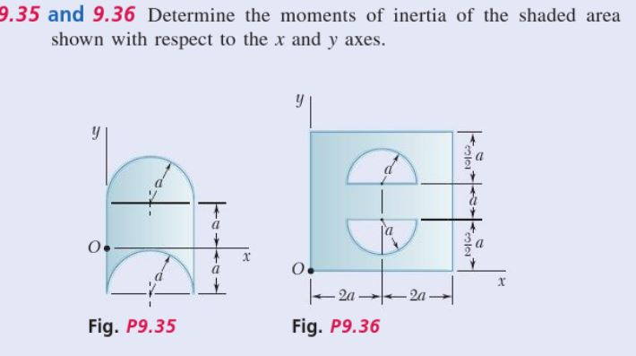 9.35 and 9.36 Determine the moments of inertia of the shaded area shown with respect to the x and y axes. Fig. P9.35 Fig. P9.36
