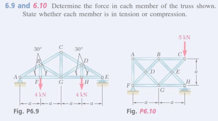 6.9 and 6.10 Determine the force in each member of the truss shown. State whether each member is in tension or compression 5 kN С 300 30° 4 kN 4 kN Fig. P6.9 Fig. P6.10