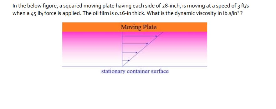 when a 45 lb, force is applied. The oil film is o.16-in thick. What is the dynamic viscosity in lb.s/in2? Moving Plate stationary container surface