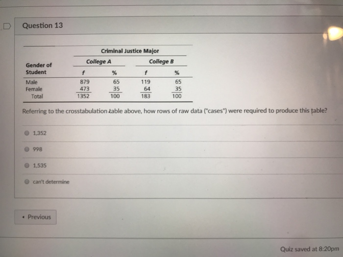 DQuestion 13 Criminal Justice Major College A College B Gender of Student Male Female 879 473 1352 65 35 100 119 64 183 65 35 Total 100 Referring to the crosstabulation table above, how rows of raw data (cases) were required to produce this table? O 1,352 998 1.535 O cant determine Previous Quiz saved at 8:20pm