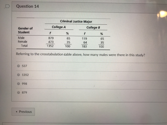 D Question 14 Criminal Justice Major Gender of Student Colege A College College B Male Female 879 473 1352 65 35 100 119 64 183 65 35 100 Total Referring to the crosstabulation table above, how many males were there in this study? 0 537 O 1352 998 879 Previous