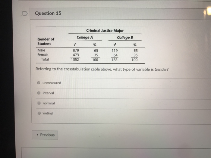 Question 15 Criminal Justice Major College A College B Gender of Student Male Female 879 473 352 65 35 100 119 64 183 65 35 100 Total Referring to the crosstabulation zable above, what type of variable is Gender? O unmeasured interval O nominal O ordinal * Previous