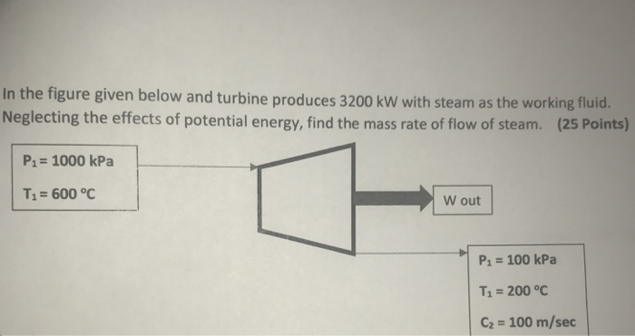 In the figure given below and turbine produces 3200 kW with steam as the working fluid. Neglecting the effects of potential energy, find the mass rate of flow of steam. (25 Points) P1= 1000 kPa T1 = 600 °C W out P1 100 kPa T1 200 °C C2 = 100 m/sec
