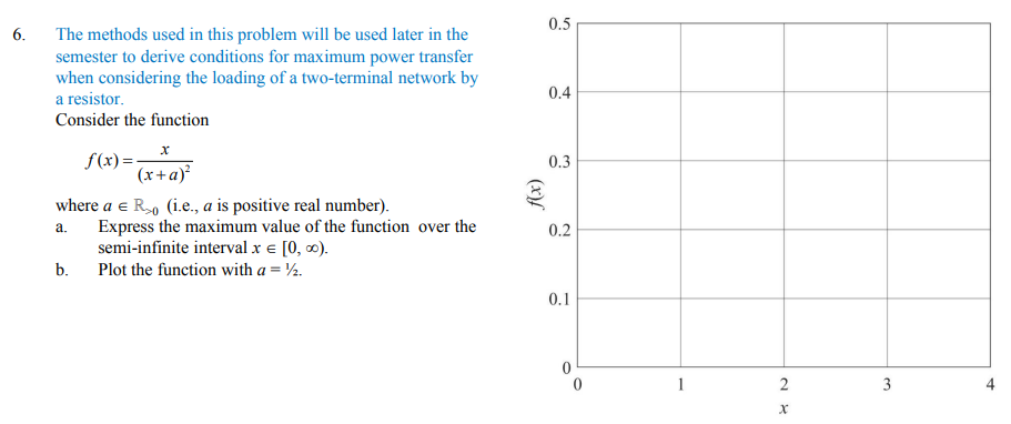 0.5 6. The methods used in this problem will be used later in the semester to derive conditions for maximum power transfer when considering the loading of a two-terminal network by a resistor Consider the function 0.4 f(x)= 0.3 (x+a) where a e Ro (i.e., a is positive real number). a. Express the maximum value of the function over the 0.2 semi-infinite interval x E [0, oo). Plot the function with a = ½. b, 0.1 0 4