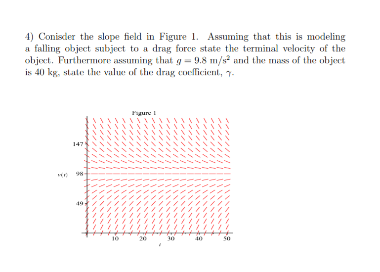 4) Conisder the slope field in Figure 1. Assuming that this is modeling a falling object subject to a drag force state the terminal velocity of the object. Furthermore assuming that g 9.8 m/s2 and the mass of the object is 40 kg, state the value of the drag coefficient, γ. Figure 1 v(r) 98 20 30 40 50
