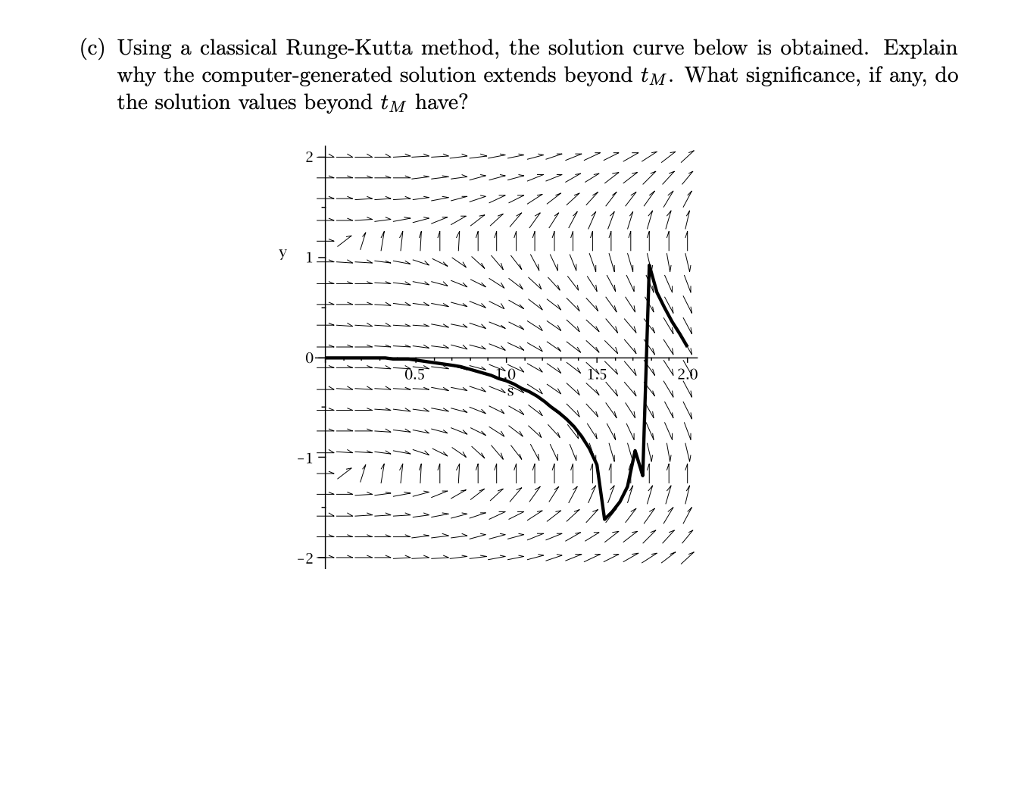 (c) Using a classical Runge-Kutta method, the solution curve below is obtained. Explain why the computer-generated solution extends beyond tM. What significance, if any, do the solution values beyond tM have?