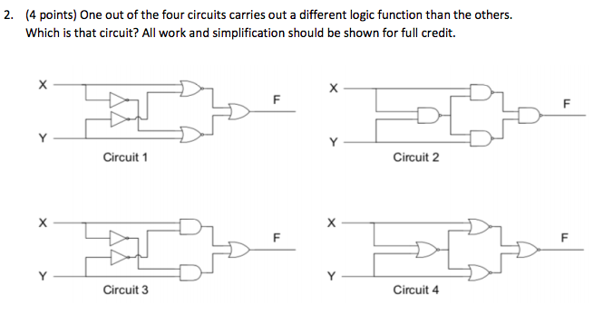 (4 points) One out of the four circuits carries out a different logic function than the others. Which is that circuit? All work and simplification should be shown for full credit. 2. Circuit 1 Circuit 2 Circuit 3 Circuit 4