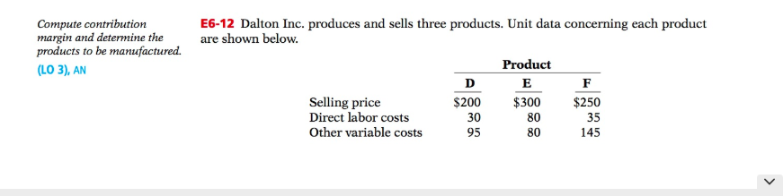 Compute contribution margin and determine the products to be manufactured. E6-12 Dalton Inc. produces and sells three product