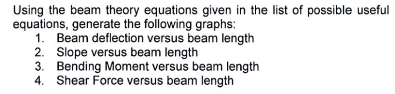 Using the beam theory equations given in the list of possible useful equations, generate the following graphs: Beam deflection versus beam length Slope versus beam length Bending Moment versus beam length Shear Force versus beam length 1. 2. 3. 4.