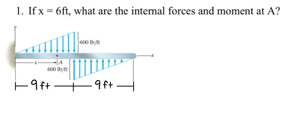 l. If x = 6ft, what are the internal forces and moment at A? 600 Ib/ft 600 lb/ft