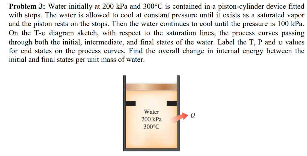 Problem 3: Water initially at 200 kPa and 300°C is contained in a piston-cylinder device fitted with stops. The water is allowed to cool at constant pressure untl it exists as a saturated vapor and the piston rests on the stops. Then the water continues to cool until the pressure is 100 kPa On the T-u diagram sketch, with respect to the saturation lines, the process curves passing through both the initial, intermediate, and final states of the water. Label the T, P and u values for end states on the process curves. Find the overall change in internal energy between the nitial and final states per unit mass of water. Water 200 kPa 300°C