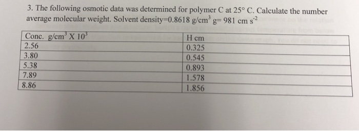 3. The following osmotic data was determined for polymer C at 25° C. Calculate the number average molecular weight. Solvent density-0.8618 g/cm g- 981 cm s2 Conc. g/cm X 10 2.56 3.80 5.38 7.89 8.86 H cm 0.325 0.545 0.893 1.578 1.856