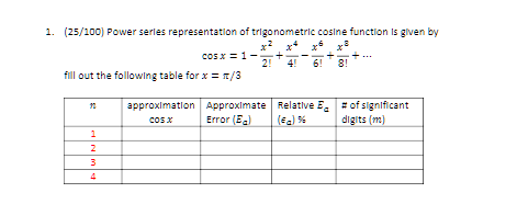 1. (25/100) Power serles representation of trigonometric cosine function Is given by cos x = 1--+ +-+ 2 4 68! fill out the fo