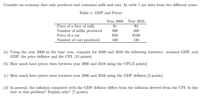 Consider an economy that only produces and consumes milk and cars. In table 1 are data from two different years Table 1: GDP and Prices Year 2000 S1 Number of milks produced500 $50 100 Year 2016 $2 400 $100 120 Price of a liter of milk Price of a car (a) Using the year 2000 as the base year, compute for 2000 and 2016 the following statistics: nominal GDP, real GDP, the price deflator and the CPI. [15 points b) How much have prices risen between year 2000 and 2016 using the CPI.[3 points (c) How much have prices risen between year 2000 and 2016 using the GDP deflator.[3 points (d) In general, the inflation computed with the GDP deflator differs from the inflation derived from the CPI. Is this true in this problem? Explain why? 17 points