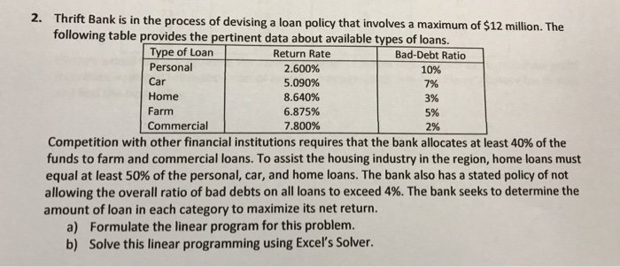 2. Thrift Bank is in the process of devising a loan policy that involves a maximum of $12 million. The following table provides the pertinent data about available types of loans 8 Type of Loan Personal Car Home Farm Commercial Return Rate 2.600% 5.090% 8.640% 6.875% 7.800% Bad-Debt Ratio 10% 396 5% 2% Competition with other financial institutions requires that the bank allocates at least 40% of the 6 funds to farm and commercial loans. To assist the housing industry in the region, home loans must equal at least 50% of the personal, car, and home loans. The bank also has a stated policy of not allowing the overall ratio of bad debts on all loans to exceed 4%. The bank seeks to determine the amount of loan in each category to maximize its net return. Formulate the linear program for this problem. Solve this linear programming using Excels Solver. a) b)
