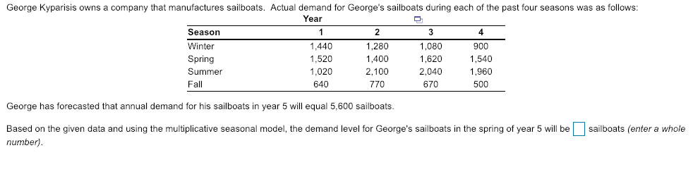 George Kyparisis owns a company that manufactures sailboats. Actual demand for Georges sailboats during each of the past four seasons was as follows Year Season Winter Spring Summer Fall 1.440 1,520 1,020 640 2 1,280 1,400 2,100 770 1,080 1,620 2,040 670 4 900 1,540 1,960 500 George has forecasted that annual demand for his sailboats in year 5 will equal 5,600 sailboats Based on the given data and using the multiplicative seasonal model, the demand level for Georges sailboats in the spring of year 5 will be sailboats (enter a whole number)