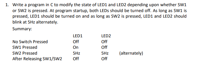 Write a program in C to modify the state of LED1 and LED2 depending upon whether SW1 or SW2 is pressed. At program startup, both LEDs should be turned off. As long as SW1 is pressed, LED1 should be turned on and as long as SW2 is pressed, LED1 and LED2 should blink at 5Hz alternately. Summary: 1. LED1 Off No Switch Pressed SW1 Pressed SW2 Pressed After Releasing SW1/sW2 LED2 Off Off 5Hz alternately) Off 5Hz Off