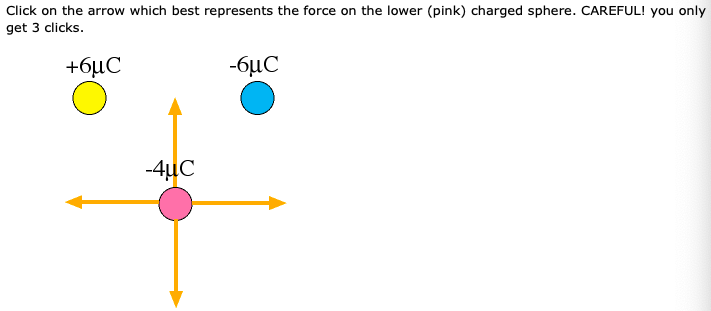 Click on the arrow which best represents the force on the lower (pink) charged sphere. CAREFUL! you only get 3 clicks. 6uC 44C