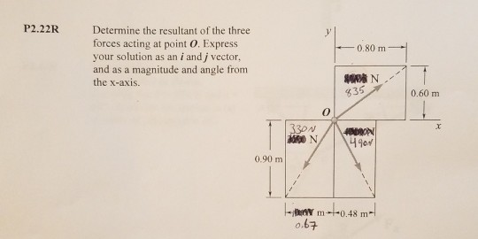 P2.22R Determine the resultant of the three forces acting at point O. Express your solution as an i and j vector and as a magnitude and angle fronm -0.80 m- the x-axis. g35 0.60 m 0 330N 0.90 m o.67