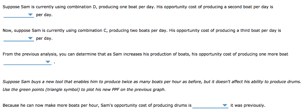 Suppose Sam is currently using combination D, producing one boat per day. His opportunity cost of producing a second boat per day is per day Now, suppose Sam is currently using combination C, producing two boats per day. His opportunity cost of producing a third boat per day is per day From the previous analysis, you can determine that as Sam increases his production of boats, his opportunity cost of producing one more boat Suppose Sam buys a new tool that enables him to produce twice as many boats per hour as before, but it doesnt affect his ability to produce drums. Use the green points (triangle symbol) to plot his new PPF on the previous graph Because he can now make more boats per hour, Sams opportunity cost of producing drums is it was previously.