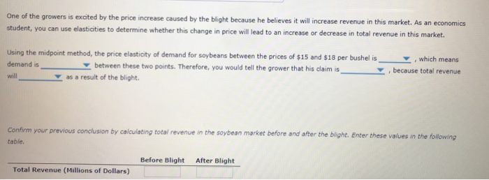 One of the growers is excited by the price increase caused by the blight because he believes it will increase student, you can use elastioties revenue in this market. As an economics to determine whether this change in price will lead to an increase or decrease in total revenue in this market. Using the midpoint method, the price elasticity of demand for soybeans between the prices of $15 and $18 per bushel is,which means sbetween these two points. Therefore, you would tell the grower that his claim is , because total revenue will as a result of the blight Confirm your previous conclusion by calculating total revenue in the soybean market before and after the bilight. Enter these values in the following table. Before Blight After Blight Total Revenue (Millions of Dollars)