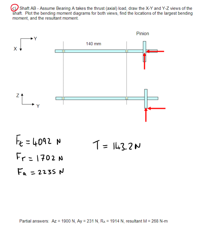 Shaft AB - Assume Bearing A takes the thrust (axial) load, draw the X-Y and Y-Z views of the shaft. Plot the bending moment diagrams for both views, find the locations of the largest bending moment, and the resultant moment. Pinion 40 mm te= 4092 N Fr- 1702 N a223S N Partial answers: Az 1900 N, Av-231 N, RA-1914 N, resultant M 268 N-m