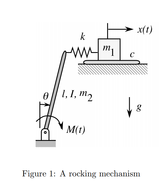 8 Figure 1: A rocking mechanism