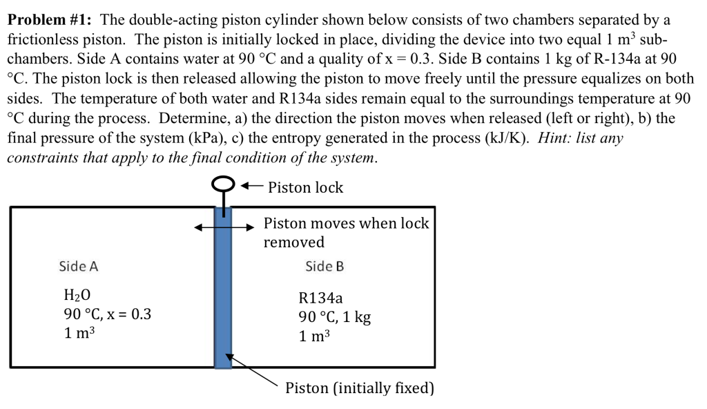Problem #1 : The double-acting piston cylinder shown below consists of two chambers separated by a frictionless piston. The piston is initially locked in place, dividing the device into two equal m3 sub- chambers. Side A contains water at 90 °C and a quality ofx 0.3. Side B contains 1 kg of R-134a at 90 °C. The piston lock is then released allowing the piston to move freely until the pressure equalizes on both sides. The temperature of both water and R134a sides remain equal to the surroundings temperature at 90 C during the process. Determine, a) the direction the piston moves when released (left or right), b) the final pressure of the system (kPa), c) the entropy generated in the process (kJ/K). Hint: list any constraints that apply to the final condition of the system *-Piston lock Piston moves when lock removed Side A Side B H20 90 °C, x 0.3 1 m3 R134a 90 °C, 1 kg 1 m3 Piston (initially fixed)
