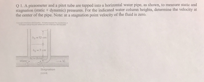 Q 1. A piezometer and a pitot tube are tapped into a horizontal water pipe, as shown, to measure static and stagnation (static + dynamic) pressures. For the indicated water column heights, determine the velocity at the center of the pipe. Note: at a stagnation point velocity of the fluid is zero. hy 12 cnm h2 7 cm cm Water . Stagnation point