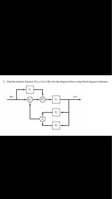 3) Find the transfer function T(s) = C(s) / R(s) for the diagram below usang block diagram reduction. Gi R(s) Cls) G2