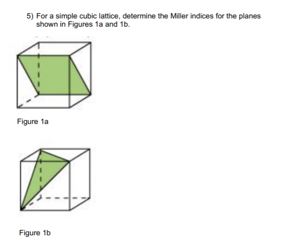 5) For a simple cubic lattice, determine the Miller indices for the planes shown in Fiqures 1a and 1b Figure 1a Figure 1b