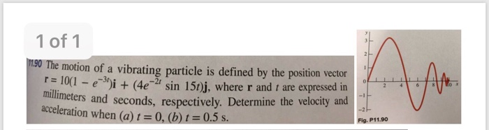 1 of 1 190 The motion of a vibrating particle is defined by the position vector ei(4e sin 15t)j, where r and t are expressed in imeters and seconds, respectively. Determine the velocity and -3i(4e acceleration when (a) t-0, (b)t0 Fig. P11.90