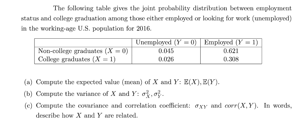 The following table gives the joint probability distribution between employment status and college graduation among those either employed or looking for work (unemployed) in the working-age U.S. population for 2016. | Unemployed (Y = 0) . Employed (Y = 1) Non-college graduates (X- 0 College graduates (X 1) 0.045 0.026 0.621 0.308 (a) Compute the expected value (mean) of X and Y: E(X), E(Y). (b) Compute the variance of X and Y: ơ (c) Compute the covariance and correlation coefficient: ơXY and corr(X,Y). In words, describe how X and Y are related
