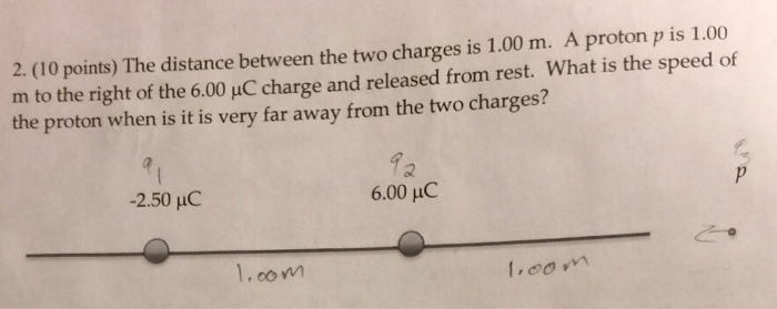 2. (10 points) The distance between the two charges is 1.00 m. A proton p is 1.00 m to the right of the 6.00 uC charge and re