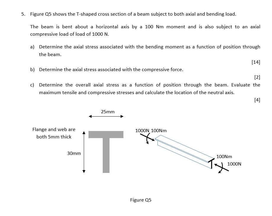 5. Figure Q5 shows the T-shaped cross section of a beam subject to both axial and bending load. The beam is bent about a horizontal axis by a 100 Nm moment and is also subject to an axial compressive load of load of 1000 N. a) Determine the axial stress associated with the bending moment as a function of position through the beam. [14] b) Determine the axial stress associated with the compressive force. c) Determine the overall axial stress as a function of position through the beam. Evaluate the maximum tensile and compressive stresses and calculate the location of the neutral axis. 25mm Flange and web are both 5mm thick 1000N 100Nm 30mm 100Nm 1T 1000N Figure Q5