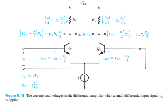 01 BEVBE al Figure 9.18 The currents and voltages in the differential amplifier when a small differential input signal v is applied.