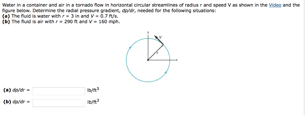 Water in a container and air in a tornado flow in horizontal circular streamlines of radius r and speed V as shown in the Vid