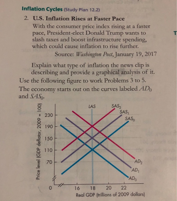 Inflation Cycles (Study Plan 12.2) 2. U.S. Inflation Rises at Faster Pace With the consumer price index rising at a faster pace, President-elect Donald Trump wants to slash taxes and boost infrastructure spending, which could cause inflation to rise further. Source: Washington Post, January 19, 2017 Explain what type of inflation the news clip is describing and provide a graphical analysis of it. Use the following figure to work Problems 3 to 5. The economy starts out on the curves labeled AD and SASo LAS SAS SAS 230 SAS N 190 150 110- AD2 AD1 ADo 9 70 16 18 20 22 Real GDP (trillions of 2009 dollars) 0