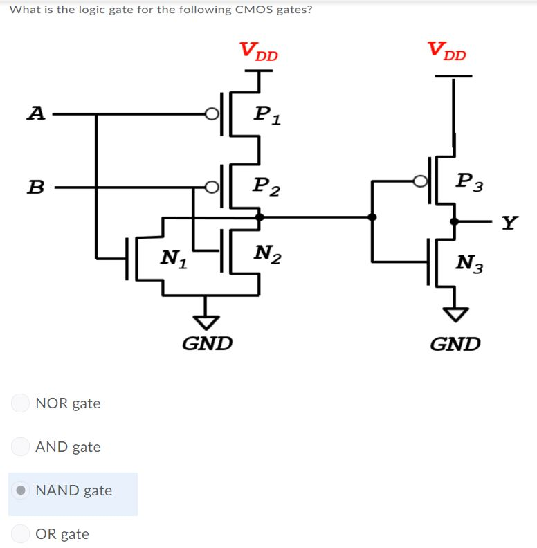 What is the logic gate for the following CMOS gates? V. 에 P3 2 1 2 3 GND GND NOR gate AND gate ● NAND gate OR gate