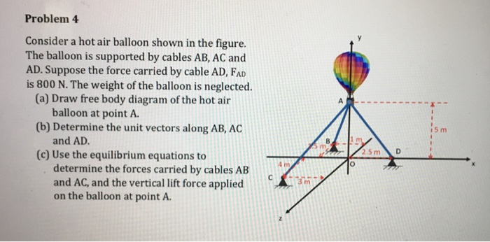 Problem 4 Consider a hot air balloon shown in the figure. The balloon is supported by cables AB, AC and AD. Suppose the force carried by cable AD, FAD is 800 N. The weight of the balloon is neglected. (a) Draw free body diagram of the hot air balloon at point A. (b) Determine the unit vectors along AB, AC 5m and AD. (c) Use the equilibrium equations to 2.5mD 4 m determine the forces carried by cables AB and AC, and the vertical lift force applied on the balloon at point A.