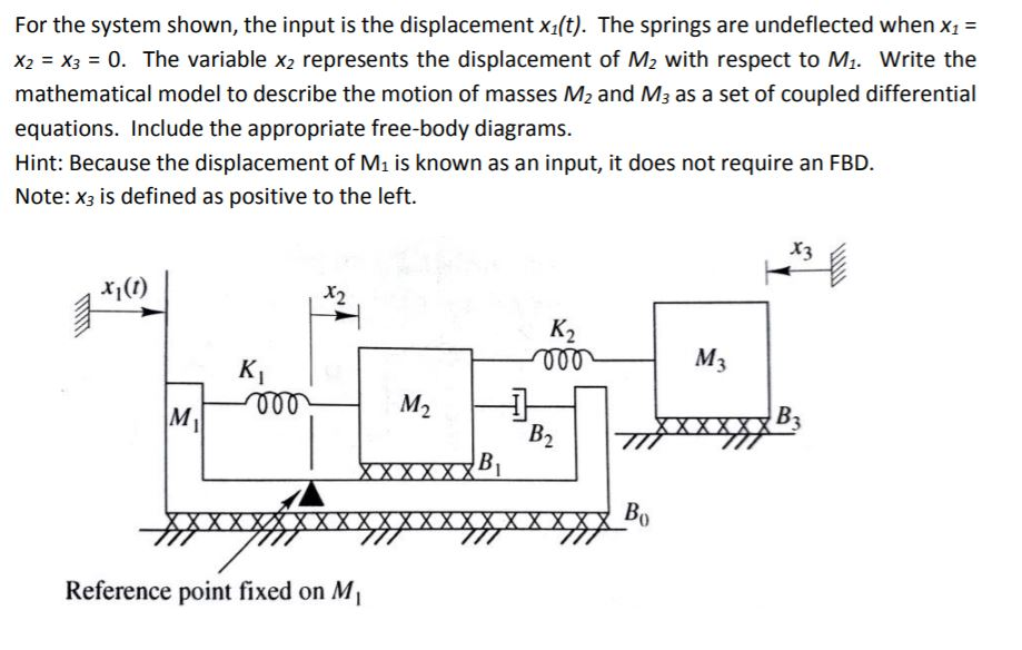 For the system shown, the input is the displacement xi(t). The springs are undeflected when x x2 X3 0. The variable x2 represents the displacement of M2 with respect to M. Write the mathematical model to describe the motion of masses M2 and M3 as a set of coupled differential equations. Include the appropriate free-body diagrams. Hint: Because the displacement of Mi is known as an input, it does not require an FBD. Note: xs is defined as positive to the left. x3 ti(t) x2 KI Reference point fixed on Mi