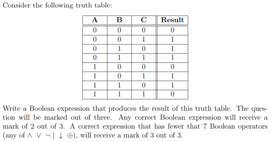 Consider the following truth table: C Result 0 0 0 0 0 0 0 Write a Boolean expression that produces the result of this truth table. The ques- tion will be marked out of three. Any correct Boolean expression will receive a mark of 2 out of 3. A correct expression that has fewer that 7 Boolean operators (any of Л V | 9), will receive a mark of 3 out of 3.