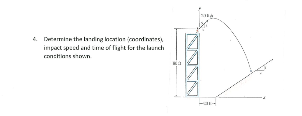 20 ft Determine the landing location (coordinates), impact speed and time of flight for the launch conditions shown. 4. 80 ft 20 ft