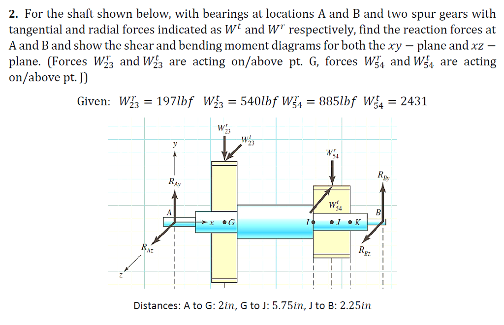 2. For the shaft shown below, with bearings at locations A and B and two spur gears with tangential and radial forces indicated as W and W respectively, find the reaction forces at A and B and show the shear and bending moment diagrams for both the xy - plane and x.z plane. (Forces W23 and W23 are acting on/above pt. G, forces W54 and W5s are acting on/above pt. J]) Given: W23 197lbf 23540lbf W54 885lbf W54 2431 23 23 54 Ay 54 Bz Distances: A to G: 2in, G to J: 5.75in, J to B: 2.25in