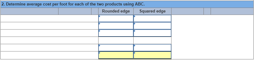 2. Determine average cost per foot for each of the two products using ABC. Rounded edge Squared edge