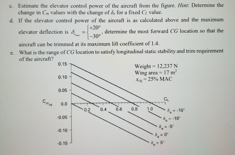 c. Estimate the elevator control power of the aircraft from the figure. Hint: Determine the d. If the elevator control power of the aircraft is as calculated above and the maximum , determine the most forward CG location so that the change in Cm values with the change of de for a fixed Ci value. +20° elevator deflection is δ. aircraft can be trimmed at its maximum lift coefficient of 1.4. of the aircraft? a30 e. What is the range of CG location to satisfy longitudinal static stability and trim requirement 0.15 Weight 12,237 N Wing area 17 m2 Xc,-25% MAC 0.10 0.05 CL mcg 0.0 -0.05 -0.10 -0.15 0.2 0.40.6 0.8 10 δ,--15° oe-10° 2-0。