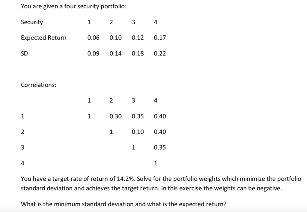 You are given a four security portfolio: Security Expected Return0.06 0.10 SD 1 4 0.12 0.17 0.09 0.14 0.18 0.22 Correlations: 2 1 1 0.30 0.35 0.40 1 0.10 0.40 1 0.35 1 You have a target rate of return of 14.2%. Solve for the portfolio weights which minimize the portfolio standard deviation and achieves the target return. In this exercise the weights can be negative. What is the minimum standard deviation and what is the expected return?