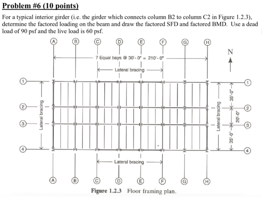 Problem #6(10 points) For a typical interior girder (i.e. the girder which connects column B2 to column C2 in Figure 1.2.3), determine the factored loading on the beam and draw the factored SFD and factored BMD. Use a dead load of 90 psf and the live load is 60 psf. 7 Equal bays @30-0 210-0 ← Lateral bracing ) 3 Lateral bracing Figure 1.2.3 Floor framing plan