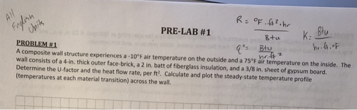PRE-LAB #1 tu K PROBLEM#1 A composite wall structure experiences a -10°F air temperature on the outside and a 75°F air temperature on the inside. The wall consists of a 4-in. thick outer face-brick, a 2 in. batt of fiberglass insulation, and a 3/8 in. sheet of gypsum board. Determine the U-factor and the heat flow rate, per ft?. Calculate and plot the steady-state temperature profile (temperatures at each material transition) across the wall.